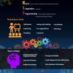 NLP Infographic 2
